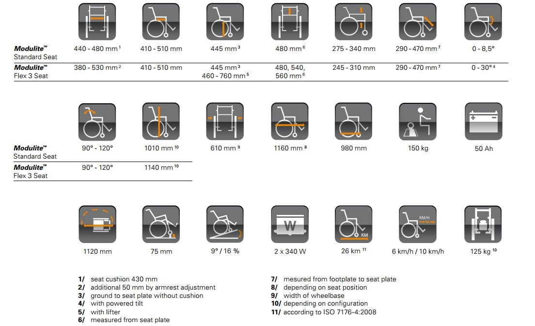 Invacare TDX Specifications